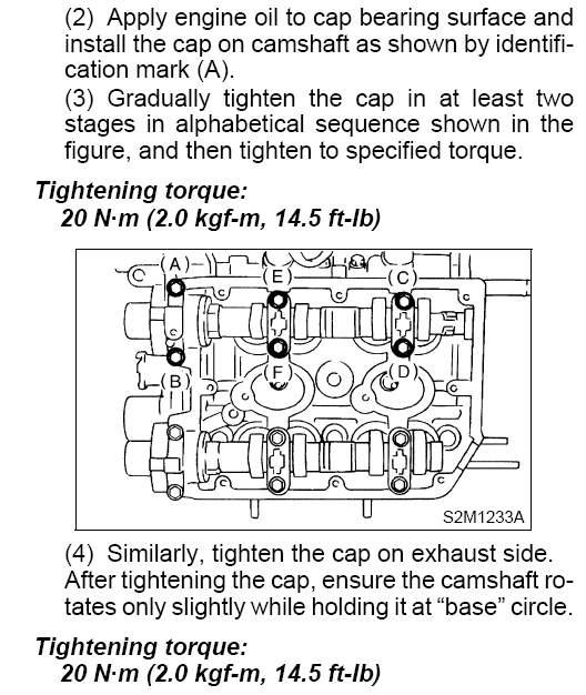 Camshaft Cap Torque Specs? FSM Discrepancy?